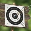 ターゲット戦略の重要性