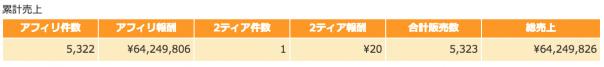 累計報酬額6400万円