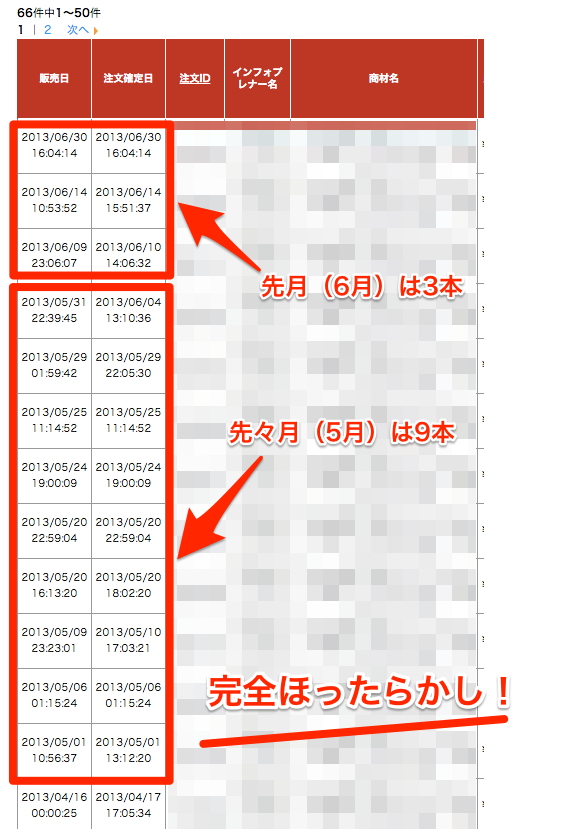 2013年5月と6月のデータ