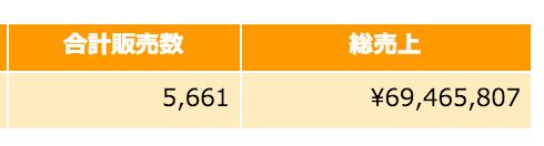 2015年12月アフィリエイト累計報酬額の拡大画像