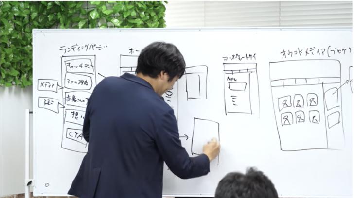 売れるホームページの極意のセミナー講師は横山直広氏